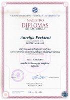 Magistro diplomas